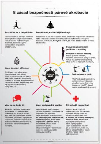 8 zásad bezpečnosti párové akrobacie